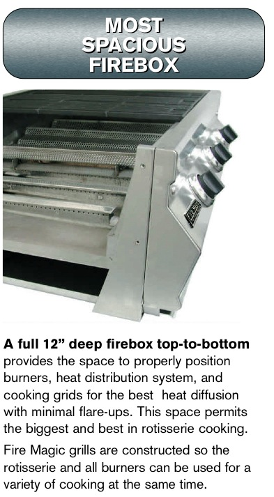 Firebox Depth White.jpg